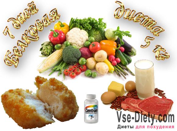 Белковая диета 7 дней - потеря веса 5 кг