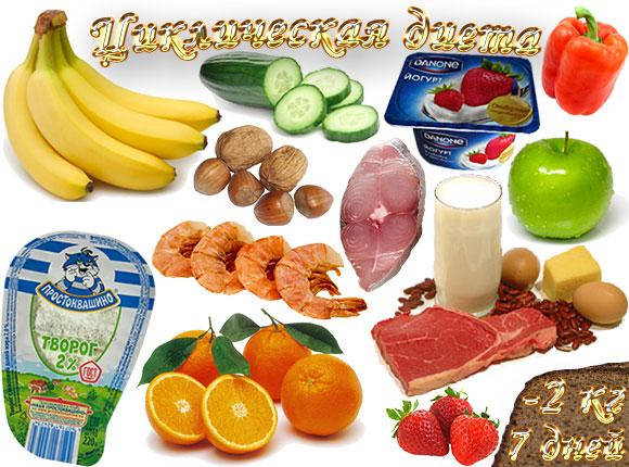 Цикличное питание