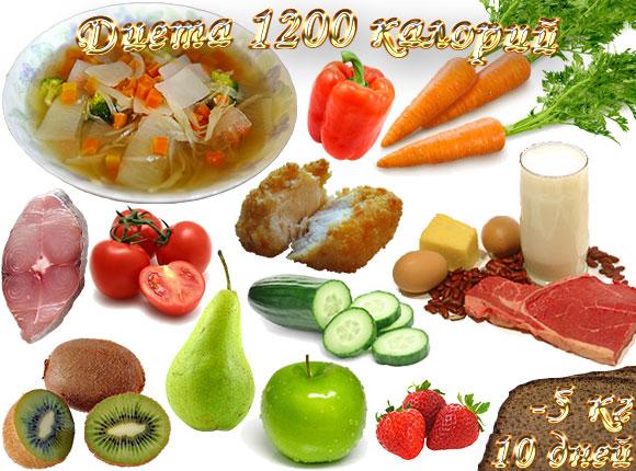 диета 1200 калорий