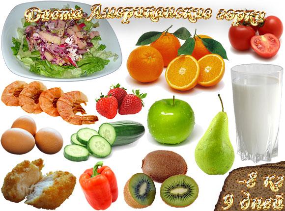 Средиземноморская диета меню отзывы