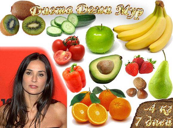 диета Деми Мур