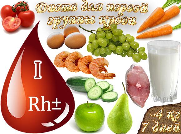 диета для 1 группы крови
