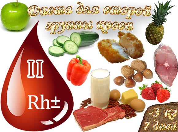 диета для 2 группы крови