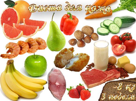 диета для кожи