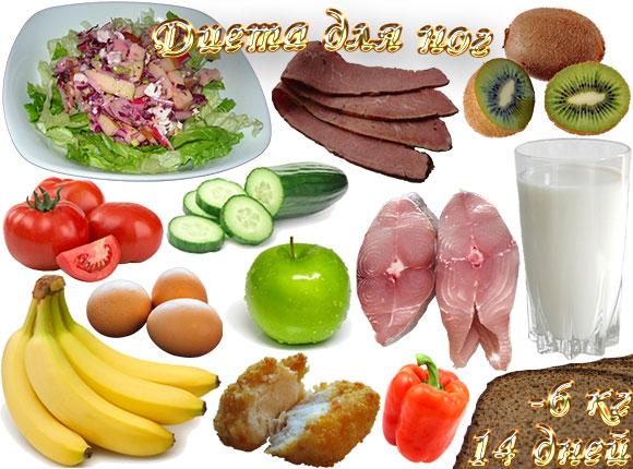 диета худеют ноги 7 дней отзывы