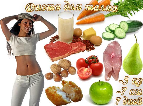 диета для талии