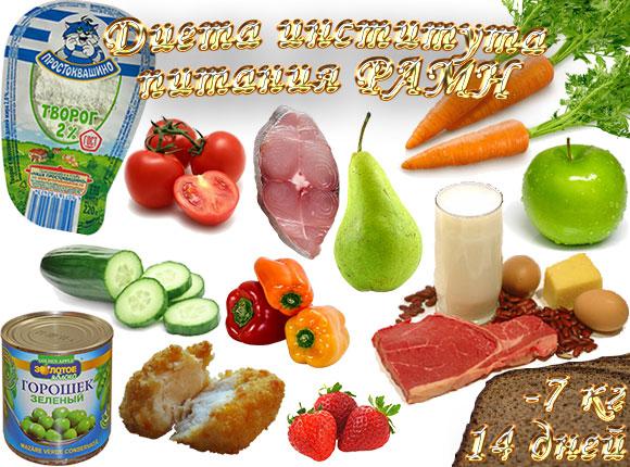 диета института питания