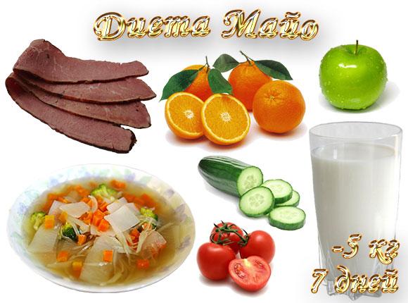 Творожная диета 7 дней отзывы