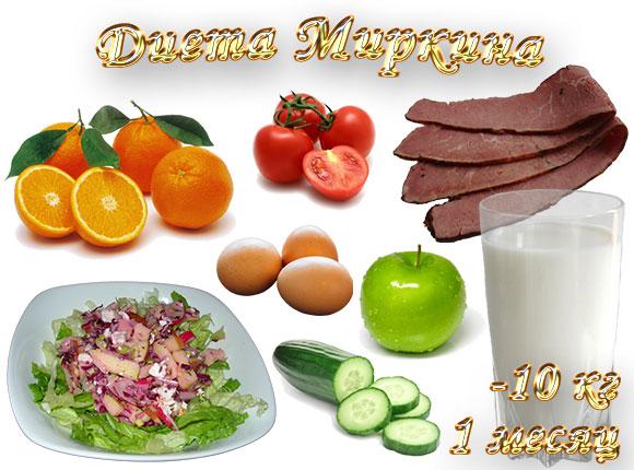 диета Миркина