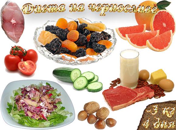 диета на черносливе