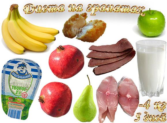 диета на гранатах