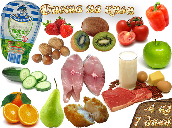диета на киви