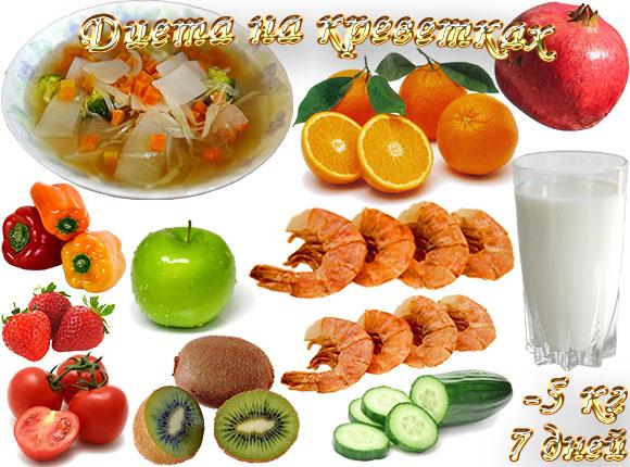 диета на креветках