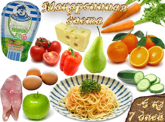 диета на макаронах