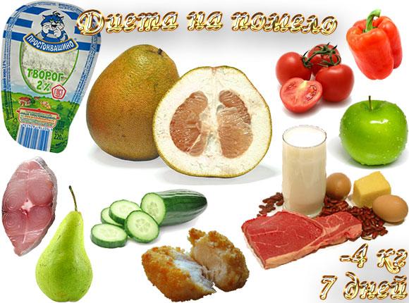 диета на помело