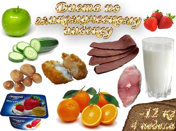 диета по гликемическому индексу