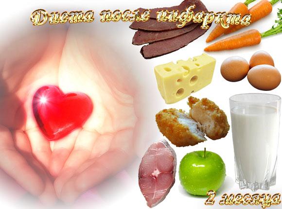 диета после инфаркта