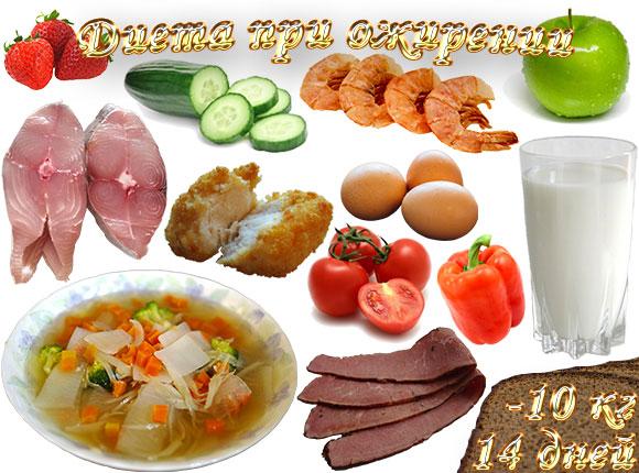Лечебная диета при ожирении.