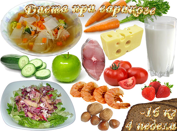 диета при варикозе