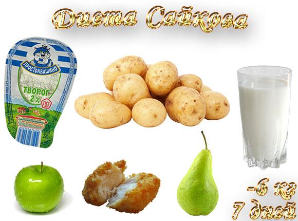 диета Сайкова
