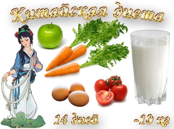 Китайская диета дней