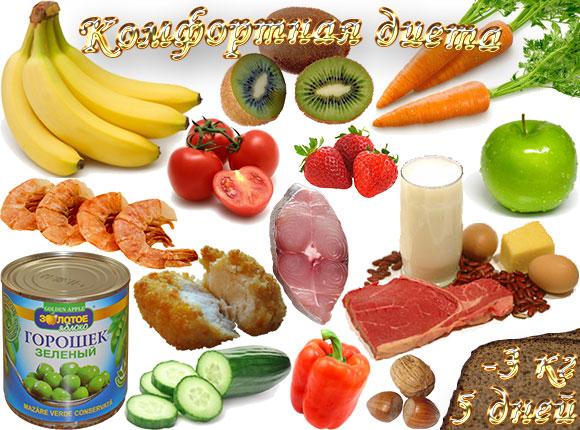 комфортная диета