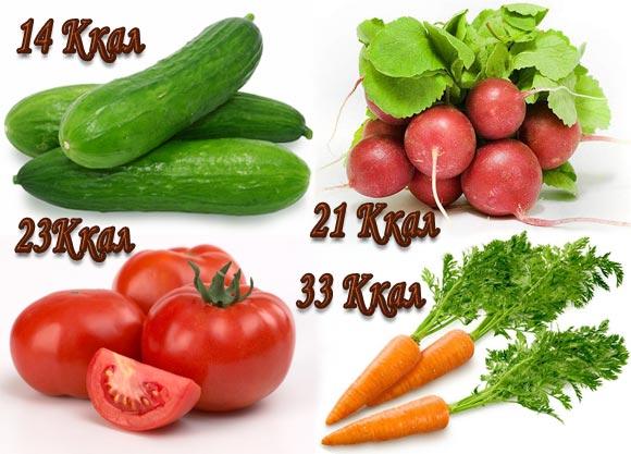 Летняя диета - 5 дней - потеря веса до 5 кг