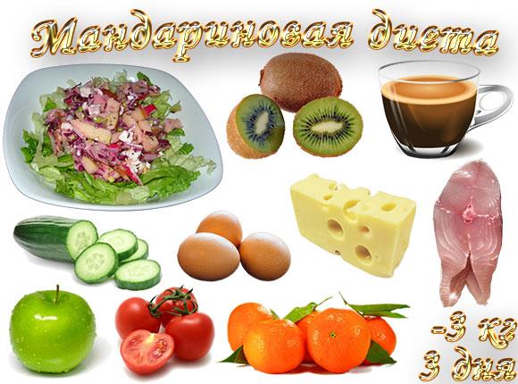 Кефирная диета  отзывы и результаты похудевших за 7 дней