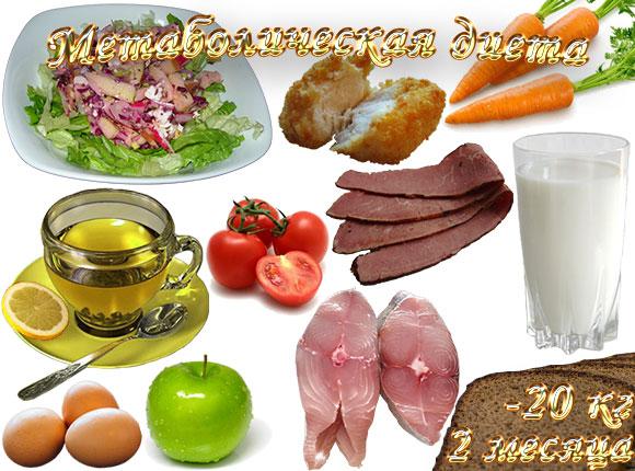 Творожная диета на месяц отзывы