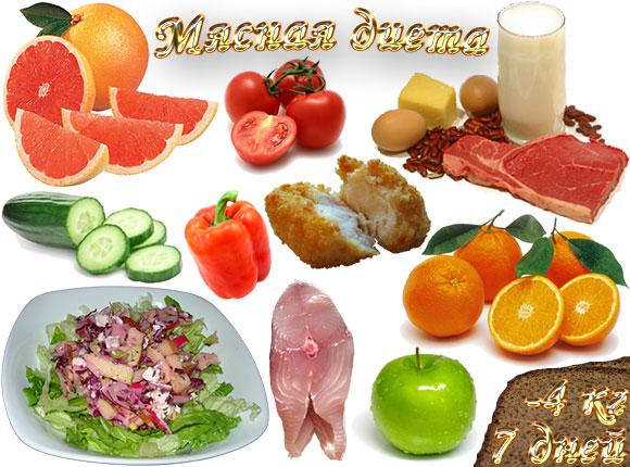 Мясная диета,4 кг, 7 дней