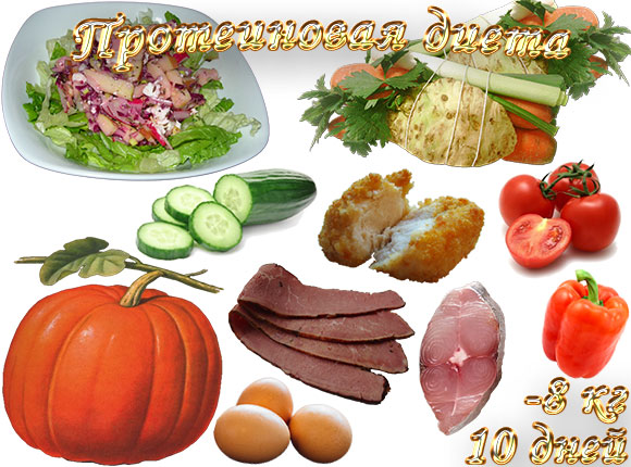 Протеиновая диета,8 кг, 10 дней