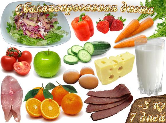 Быстрая диета для похудения живота и боков  меню отзывы