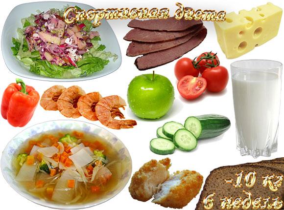 Кефирная диета для похудения живота для мужчин