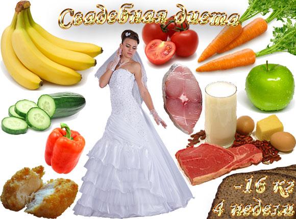 свадебная диета
