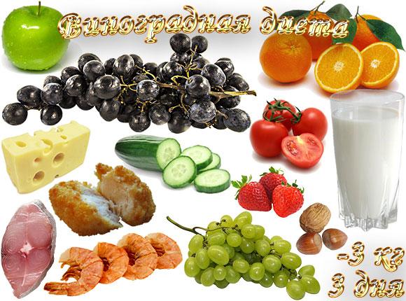Творожная диета 5 кг за 3 дня отзывы