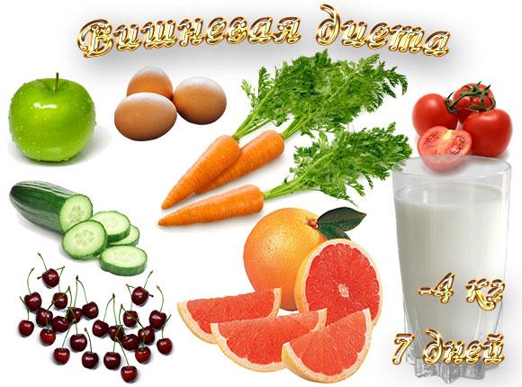 вишневая диета