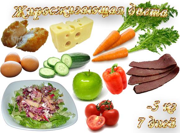Жиросжигающая диета,5 кг, 7 дней