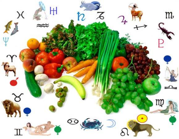 http://vse-diety.com/nif/astrologicheskaya-dieta.jpg