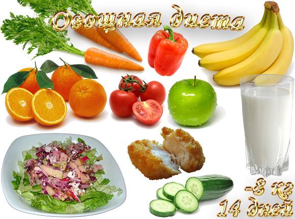 диета 14 дней рецепты